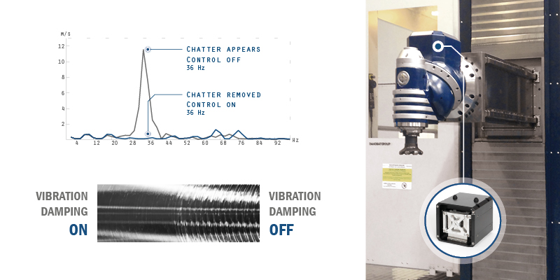 http://www.cedrat-technologies.com/fileadmin/user_upload/Vibration_Damping.jpg